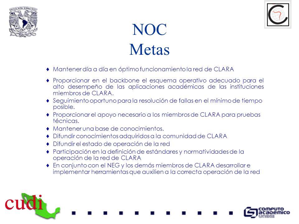 NOC Metas Mantener día a día en óptimo funcionamiento la red de CLARA Proporcionar en el backbone el esquema operativo adecuado para el alto desempeño