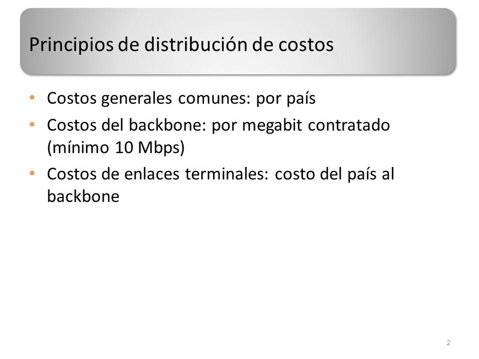 Principios de distribución de costos Costos generales comunes: por país Costos del backbone: por megabit contratado (mínimo 10 Mbps) Costos de enlaces terminales: costo del país al backbone 2