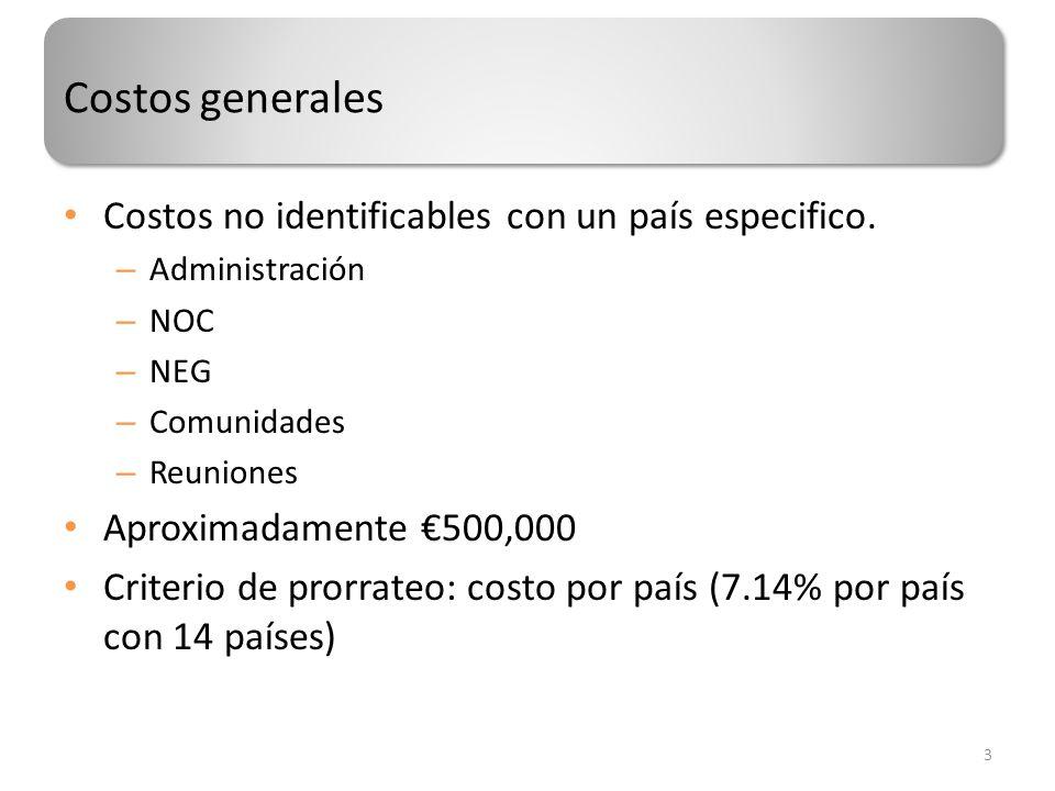 Costos de conectividad backbone Backbone (Conexión mayor a lo que contrata cada páis, que conecta más de dos país de CLARA o conecta a CLARA con un país no miembro) – PA-LAX (200) – PA-SAO PAOLO (200) – BR-ESP (200) – SAO- BA(200) – BA-SA(!00) – SA-PA(!00) Total 1,000,000 Criterio de prorrateo por MBPS contratado 4