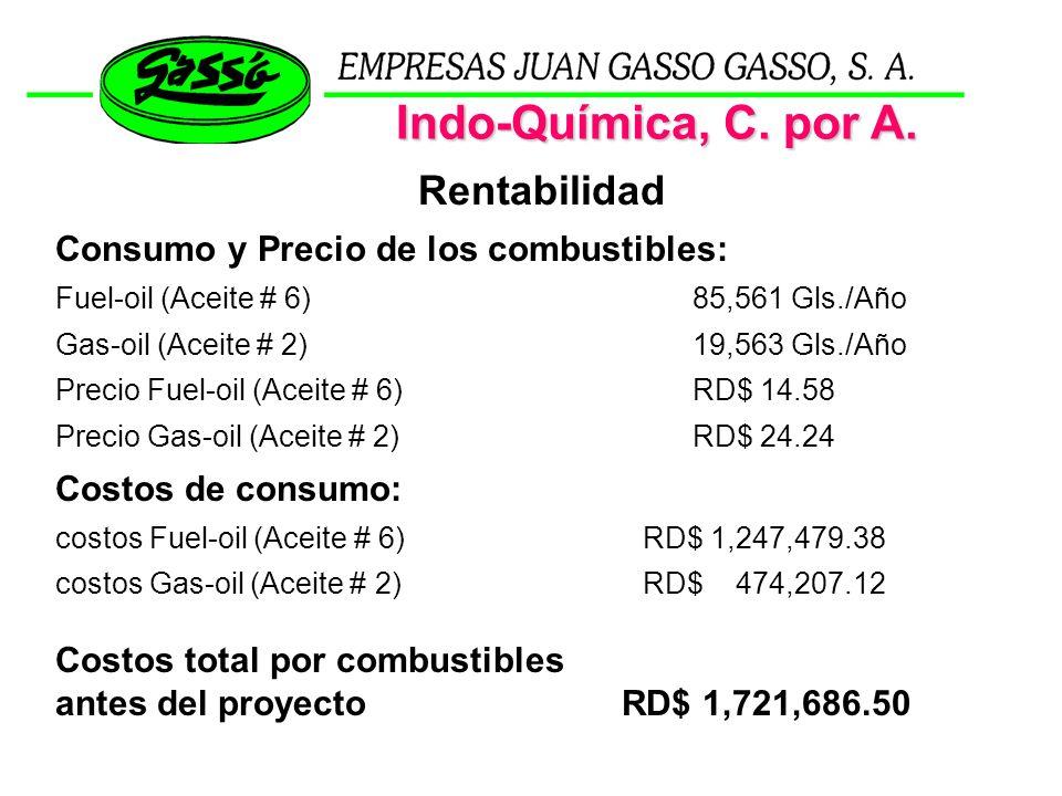 Consumo y Precio de los combustibles: Fuel-oil (Aceite # 6)85,561 Gls./Año Gas-oil (Aceite # 2)19,563 Gls./Año Precio Fuel-oil (Aceite # 6) RD$ 14.58