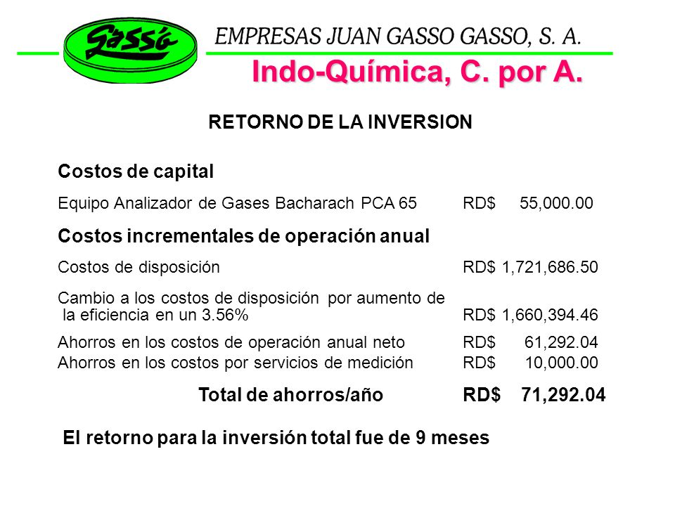 RETORNO DE LA INVERSION Costos de capital Equipo Analizador de Gases Bacharach PCA 65RD$ 55,000.00 Costos incrementales de operación anual Costos de d