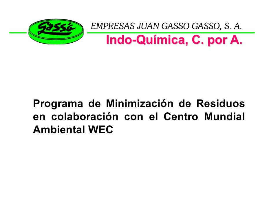 Programa de Minimización de Residuos en colaboración con el Centro Mundial Ambiental WEC Indo-Química, C. por A.