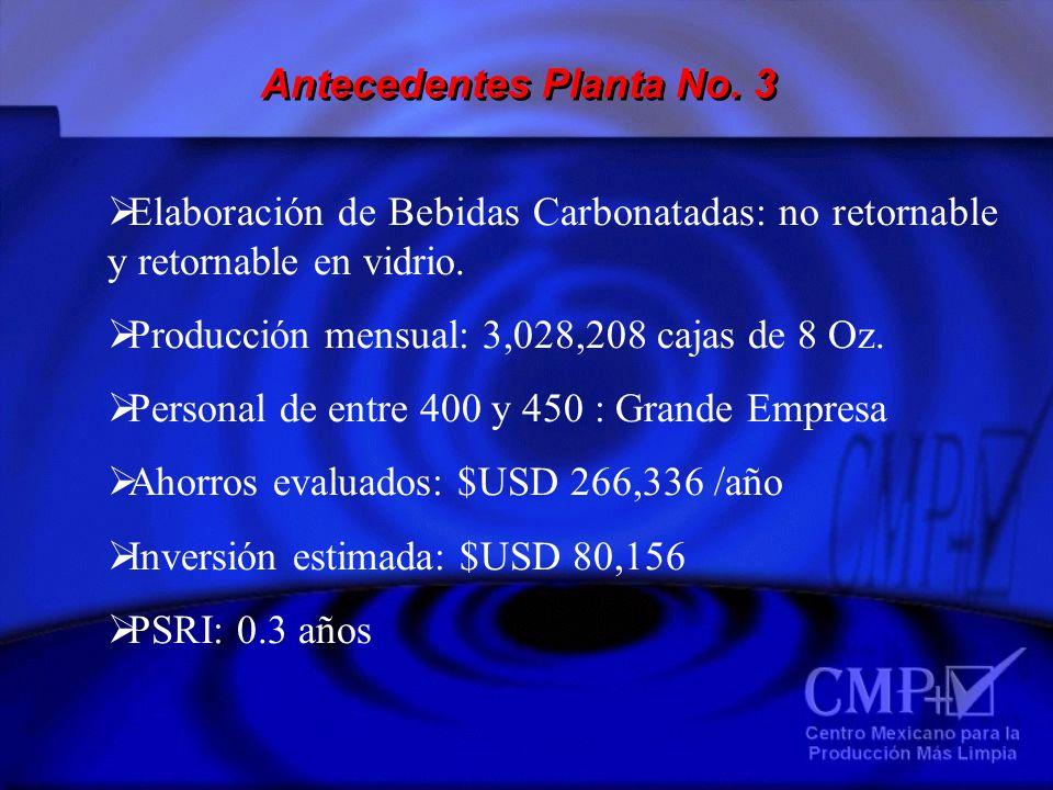 Antecedentes Planta No. 3 Elaboración de Bebidas Carbonatadas: no retornable y retornable en vidrio. Producción mensual: 3,028,208 cajas de 8 Oz. Pers