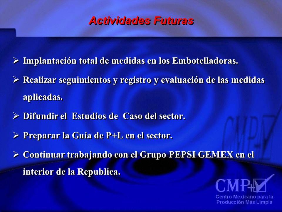 Actividades Futuras Implantación total de medidas en los Embotelladoras. Realizar seguimientos y registro y evaluación de las medidas aplicadas. Difun
