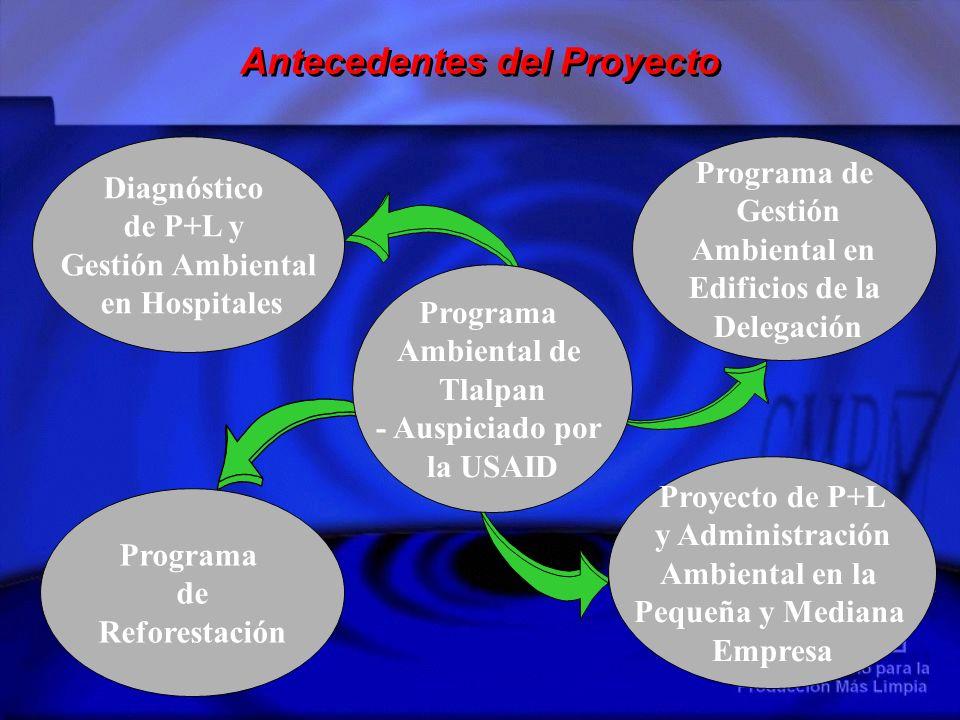 Antecedentes del Proyecto Programa Ambiental de Tlalpan - Auspiciado por la USAID Diagnóstico de P+L y Gestión Ambiental en Hospitales Programa de Ref