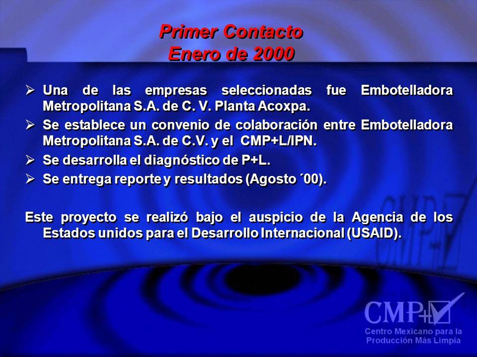 Primer Contacto Enero de 2000 Una de las empresas seleccionadas fue Embotelladora Metropolitana S.A. de C. V. Planta Acoxpa. Se establece un convenio