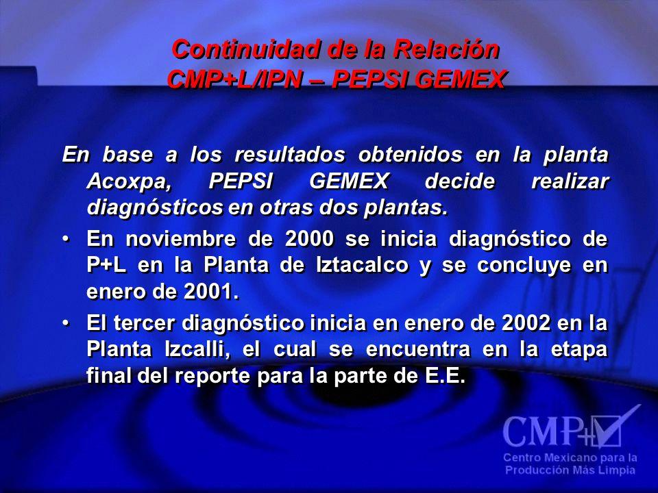 Continuidad de la Relación CMP+L/IPN – PEPSI GEMEX En base a los resultados obtenidos en la planta Acoxpa, PEPSI GEMEX decide realizar diagnósticos en