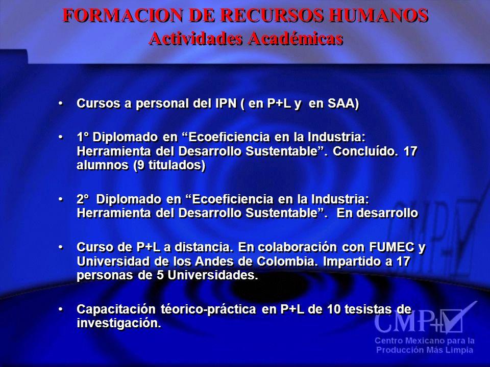 FORMACION DE RECURSOS HUMANOS Actividades Académicas FORMACION DE RECURSOS HUMANOS Actividades Académicas Cursos a personal del IPN ( en P+L y en SAA)