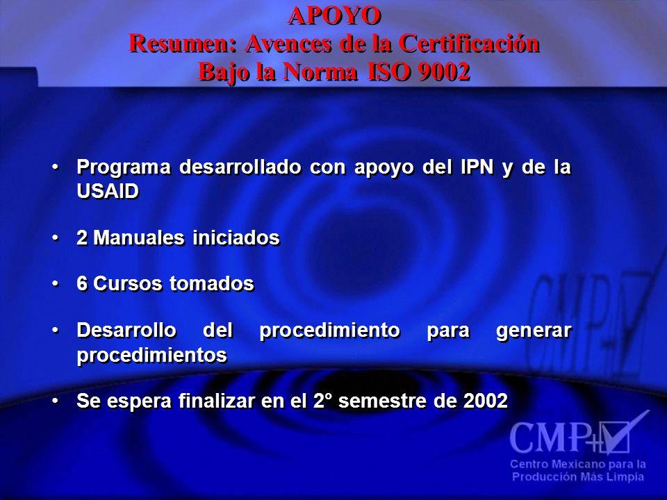 Programa desarrollado con apoyo del IPN y de la USAID 2 Manuales iniciados 6 Cursos tomados Desarrollo del procedimiento para generar procedimientos S