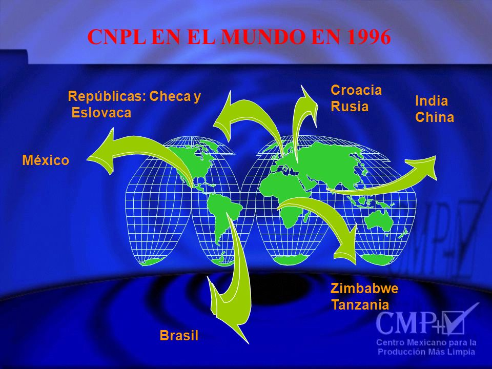 Repúblicas: Checa y Eslovaca Brasil India China Zimbabwe Tanzania México Croacia Rusia CNPL EN EL MUNDO EN 1996