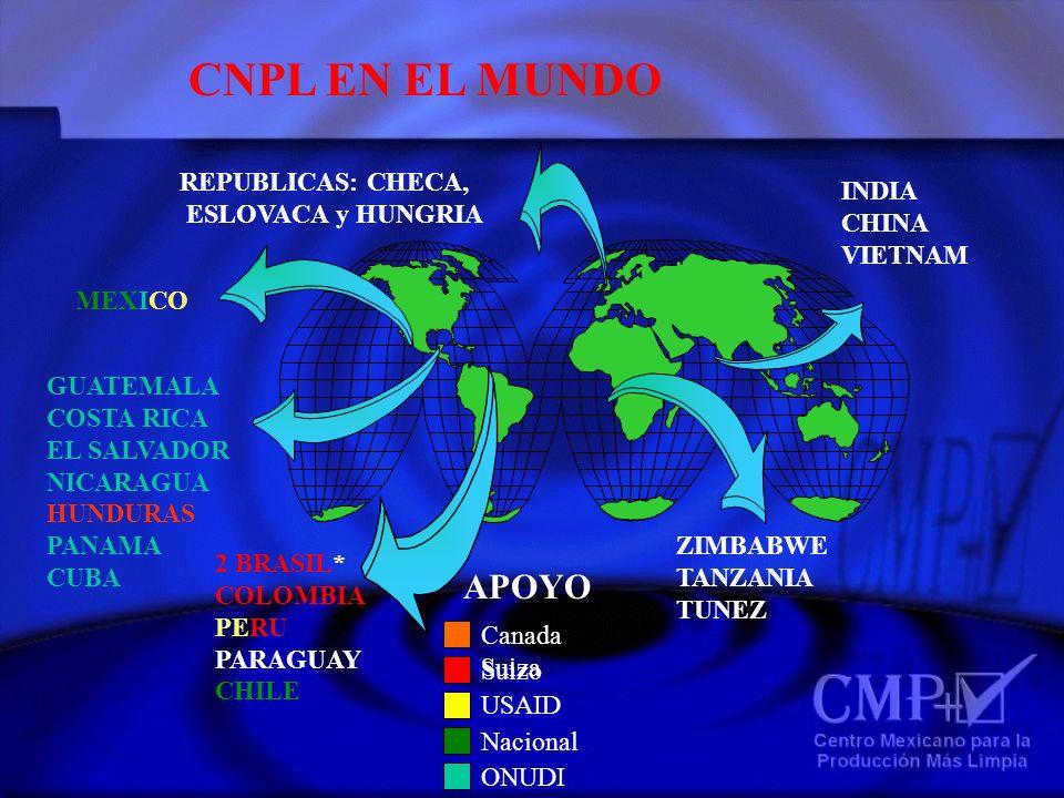 REPUBLICAS: CHECA, ESLOVACA y HUNGRIA GUATEMALA COSTA RICA EL SALVADOR NICARAGUA HUNDURAS PANAMA CUBA 2 BRASIL* COLOMBIA PERU PARAGUAY CHILE INDIA CHI