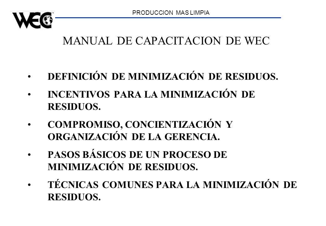 PRODUCCION MAS LIMPIA MANUAL DE CAPACITACION DE WEC DEFINICIÓN DE MINIMIZACIÓN DE RESIDUOS. INCENTIVOS PARA LA MINIMIZACIÓN DE RESIDUOS. COMPROMISO, C