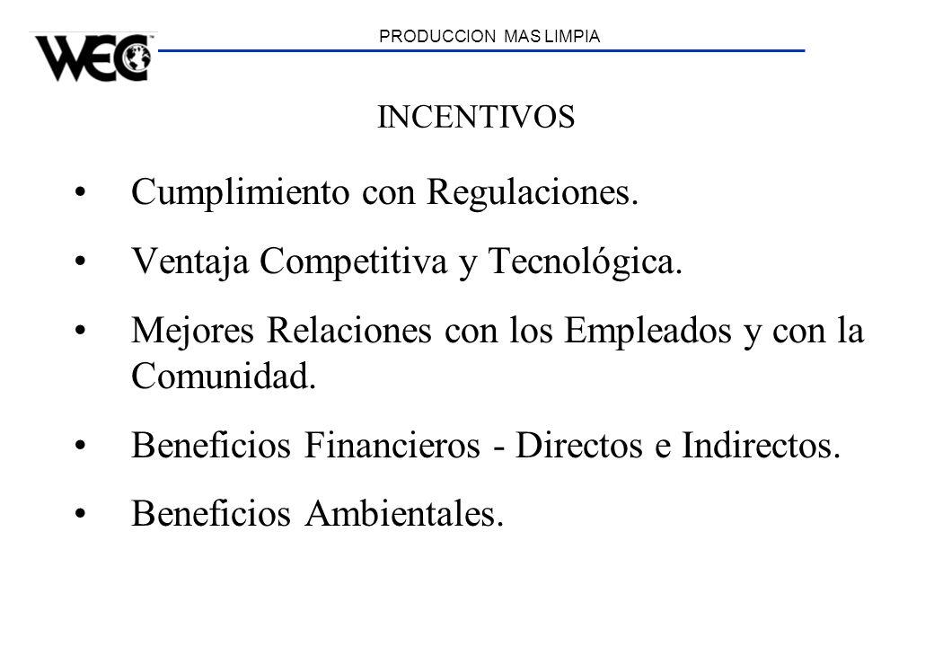 PRODUCCION MAS LIMPIA INCENTIVOS Cumplimiento con Regulaciones. Ventaja Competitiva y Tecnológica. Mejores Relaciones con los Empleados y con la Comun