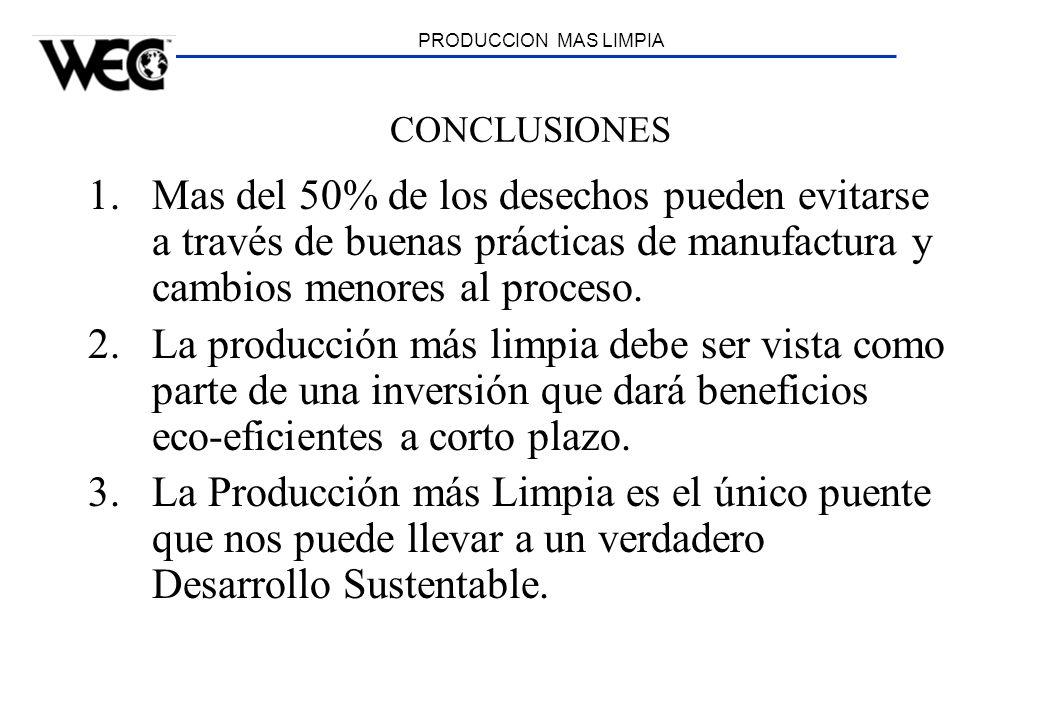 PRODUCCION MAS LIMPIA CONCLUSIONES 1.Mas del 50% de los desechos pueden evitarse a través de buenas prácticas de manufactura y cambios menores al proc