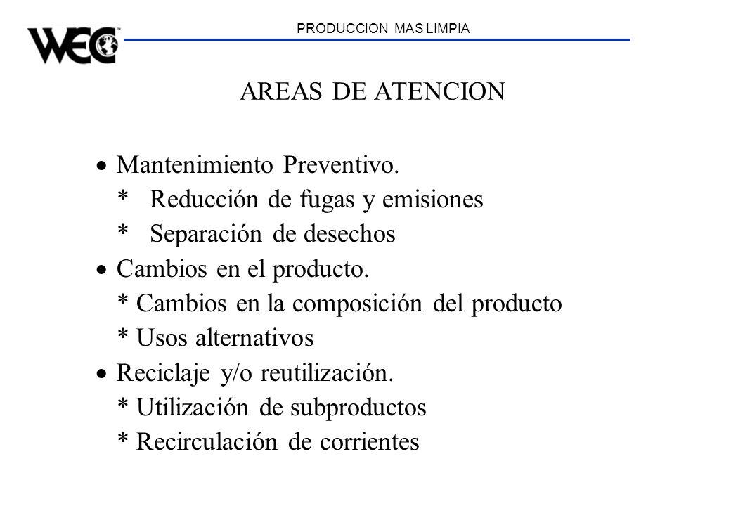 PRODUCCION MAS LIMPIA AREAS DE ATENCION Mantenimiento Preventivo. * Reducción de fugas y emisiones * Separación de desechos Cambios en el producto. *