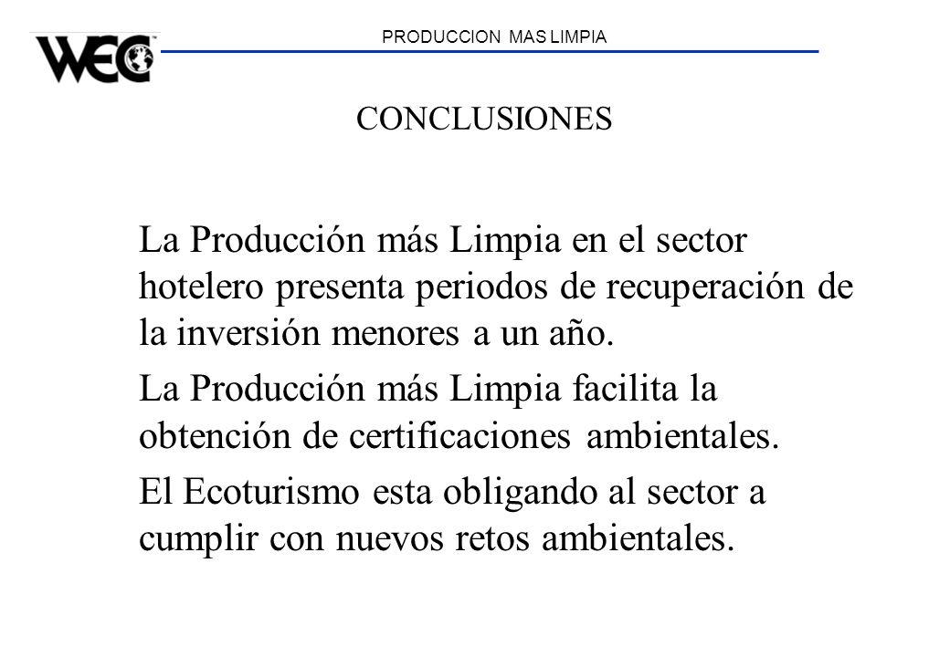 PRODUCCION MAS LIMPIA CONCLUSIONES La Producción más Limpia en el sector hotelero presenta periodos de recuperación de la inversión menores a un año.
