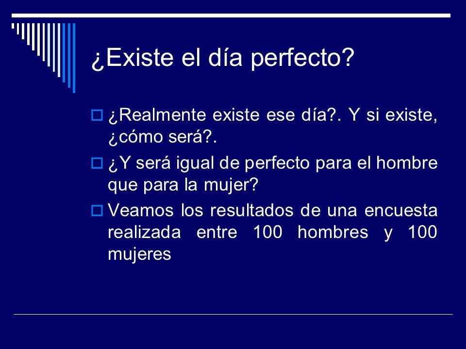 ¿Existe el día perfecto? ¿Realmente existe ese día?. Y si existe, ¿cómo será?. ¿Y será igual de perfecto para el hombre que para la mujer? Veamos los