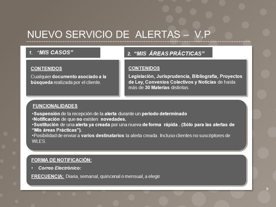NUEVO SERVICIO DE ALERTAS – V.P 9 1. MIS CASOS 2. MIS ÁREAS PRÁCTICAS CONTENIDOS Cualquier documento asociado a la búsqueda realizada por el cliente.