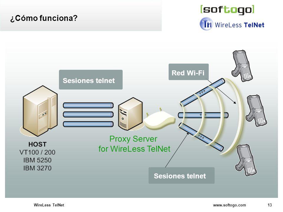 13WireLess TelNet www.softogo.com ¿Cómo funciona? Sesiones telnet Red Wi-Fi Sesiones telnet Proxy Server for WireLess TelNet