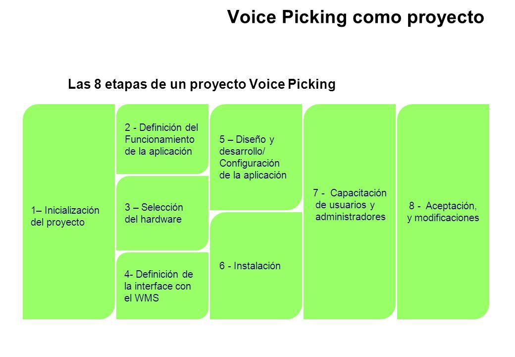 Voice Picking como proyecto Las 8 etapas de un proyecto Voice Picking 1– Inicialización del proyecto 2 - Definición del Funcionamiento de la aplicació