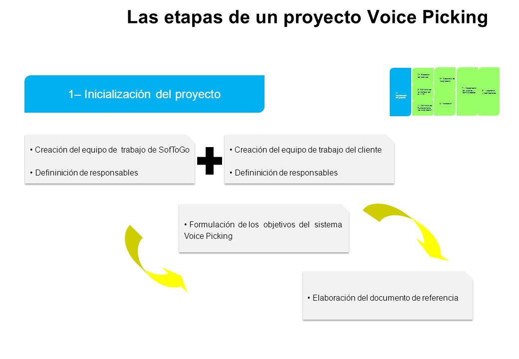 Las etapas de un proyecto Voice Picking Creación del equipo de trabajo de SofToGo Defininición de responsables Creación del equipo de trabajo de SofTo