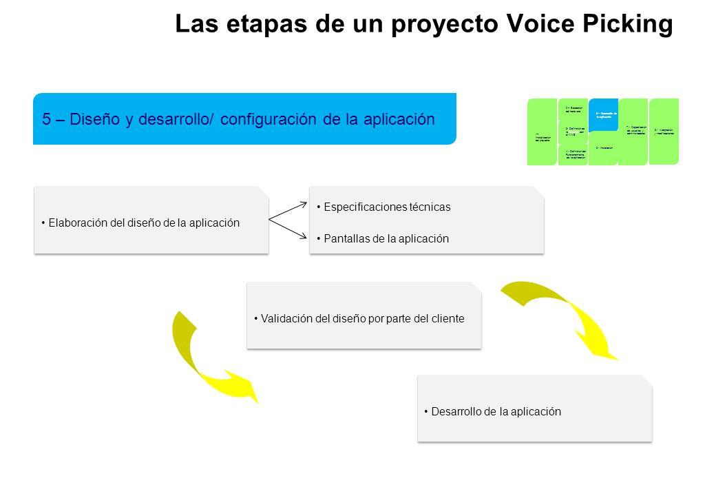 Las etapas de un proyecto Voice Picking Especificaciones técnicas Pantallas de la aplicación Especificaciones técnicas Pantallas de la aplicación Vali