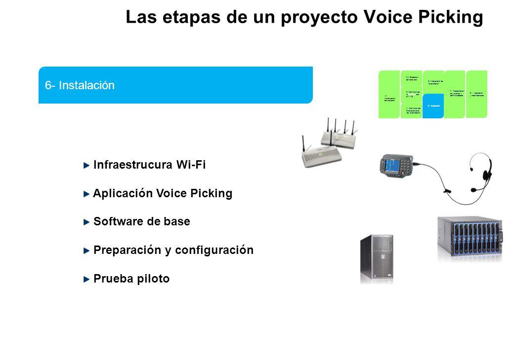 Infraestrucura Wi-Fi Aplicación Voice Picking Software de base Preparación y configuración Prueba piloto 6- Instalación 1– Inicialización del proyecto