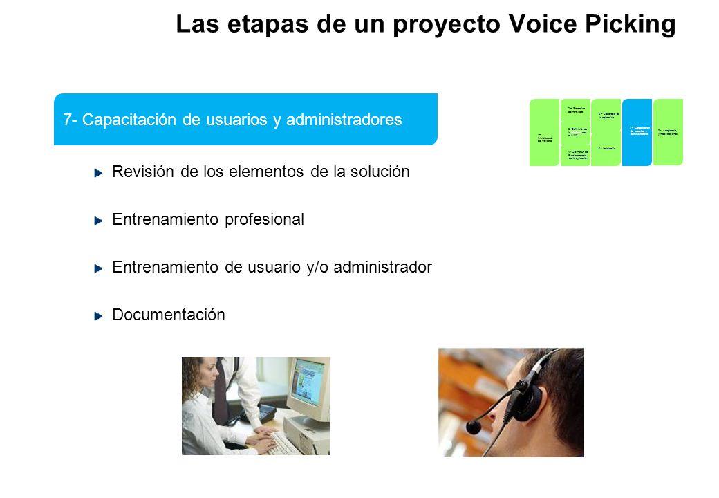 Revisión de los elementos de la solución Entrenamiento profesional Entrenamiento de usuario y/o administrador Documentación 7- Capacitación de usuario