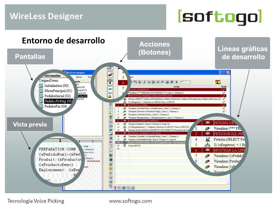 WireLess Designer www.softogo.comTecnología Voice Picking Entorno de desarrollo Líneas gráficas de desarrollo Acciones (Botones) Pantallas Vista previ