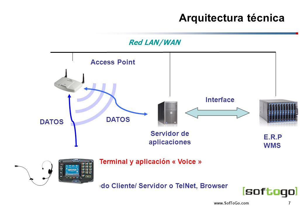 7 www.SofToGo.com Arquitectura técnica Servidor de aplicaciones Interface Access Point E.R.P WMS Red LAN/WAN DATOS Modo Cliente/ Servidor o TelNet, Br