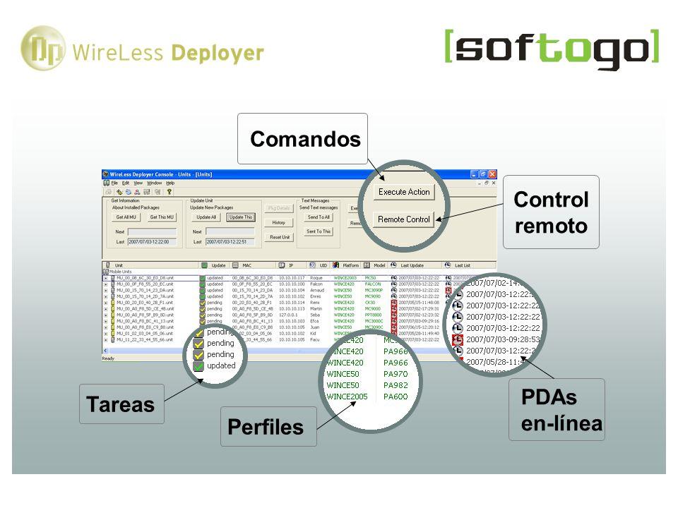 Comandos Control remoto PDAs en-línea Perfiles Tareas