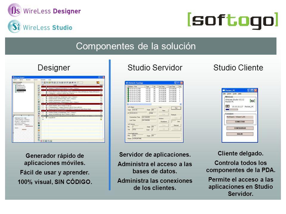 Componentes de la solución Generador rápido de aplicaciones móviles. Fácil de usar y aprender. 100% visual, SIN CÓDIGO. Servidor de aplicaciones. Admi