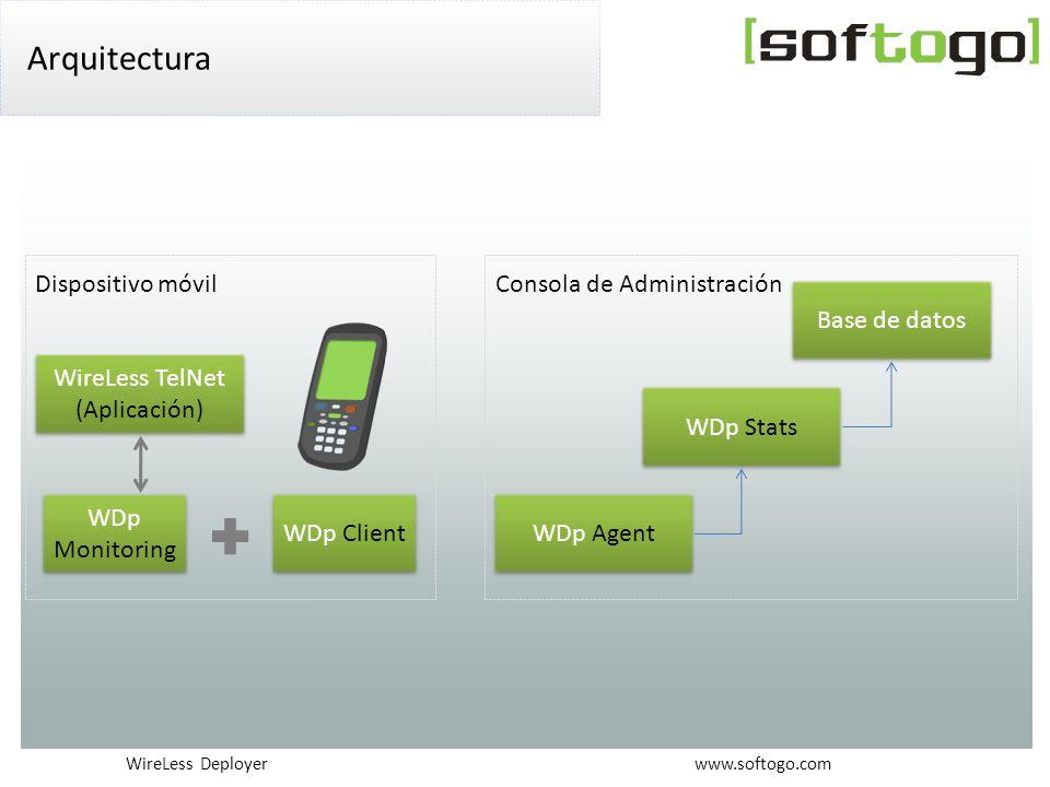 Arquitectura WDp Client WDp Monitoring Dispositivo móvil WireLess TelNet (Aplicación) WireLess TelNet (Aplicación) WDp Stats WDp Agent Base de datos Consola de Administración