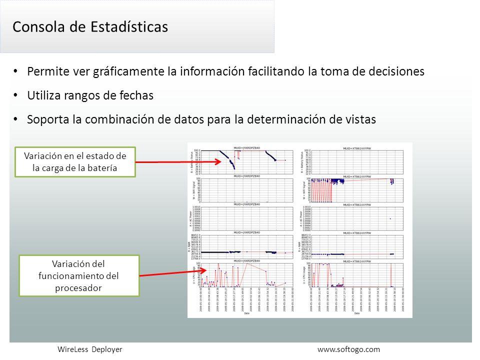 WireLess Deployer www.softogo.com Permite ver gráficamente la información facilitando la toma de decisiones Utiliza rangos de fechas Soporta la combinación de datos para la determinación de vistas Consola de Estadísticas Variación en el estado de la carga de la batería Variación del funcionamiento del procesador