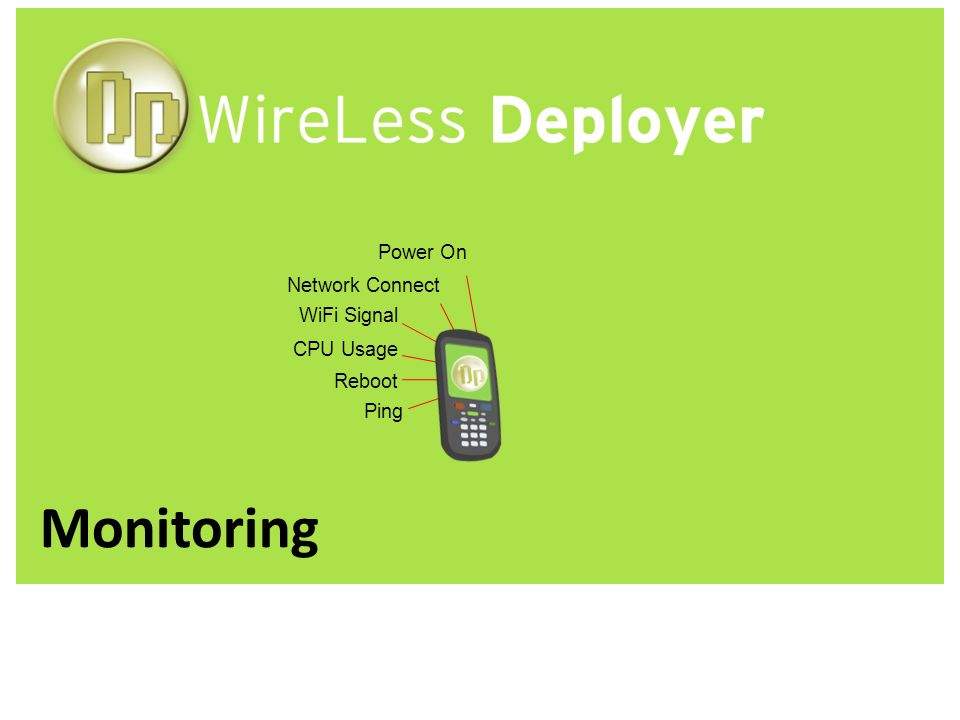WireLess Deployer www.softogo.com Monitoring Power On Network Connect WiFi Signal CPU Usage Reboot Ping