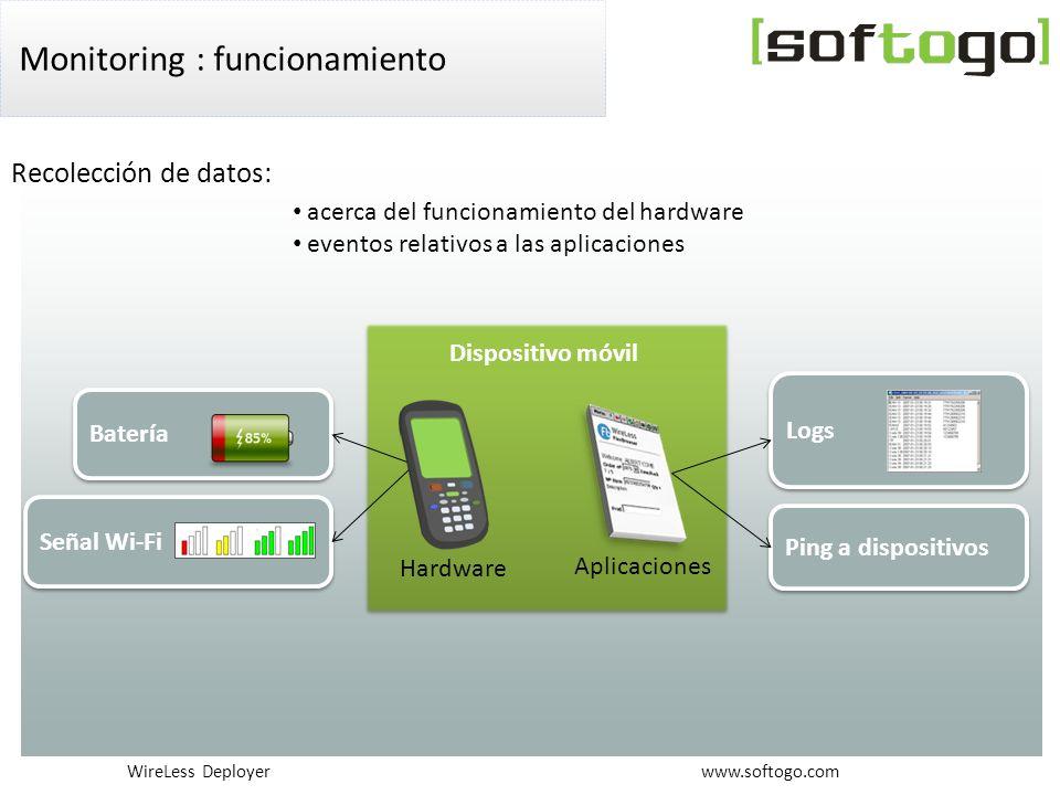 WireLess Deployer www.softogo.com Logs Monitoring : funcionamiento Hardware Aplicaciones Dispositivo móvil Señal Wi-Fi Batería acerca del funcionamiento del hardware eventos relativos a las aplicaciones Recolección de datos: Ping a dispositivos