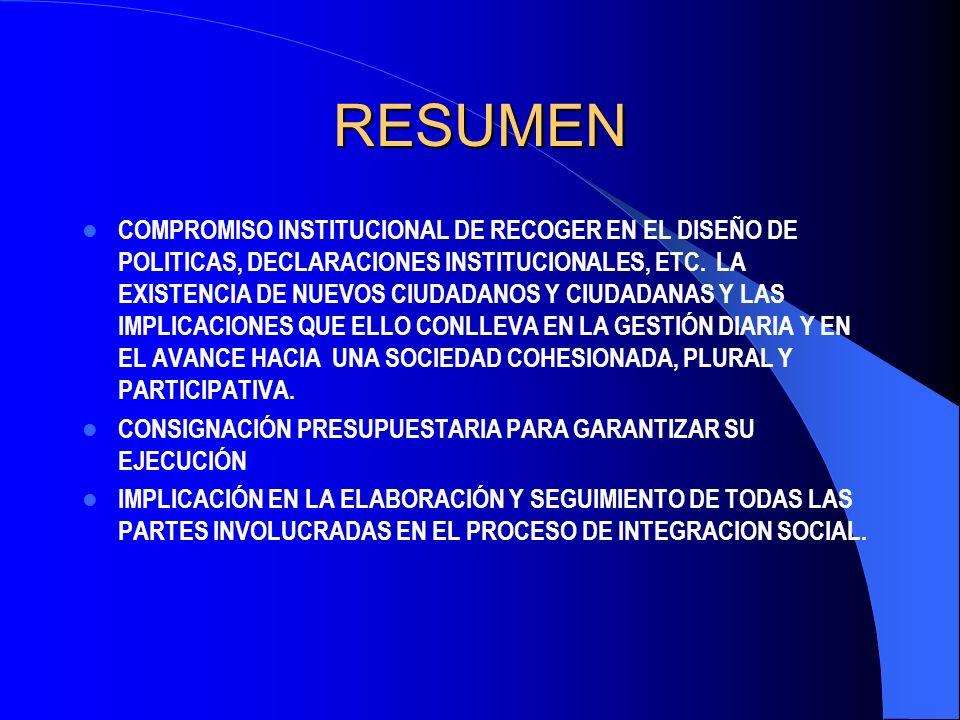 RESUMEN COMPROMISO INSTITUCIONAL DE RECOGER EN EL DISEÑO DE POLITICAS, DECLARACIONES INSTITUCIONALES, ETC.