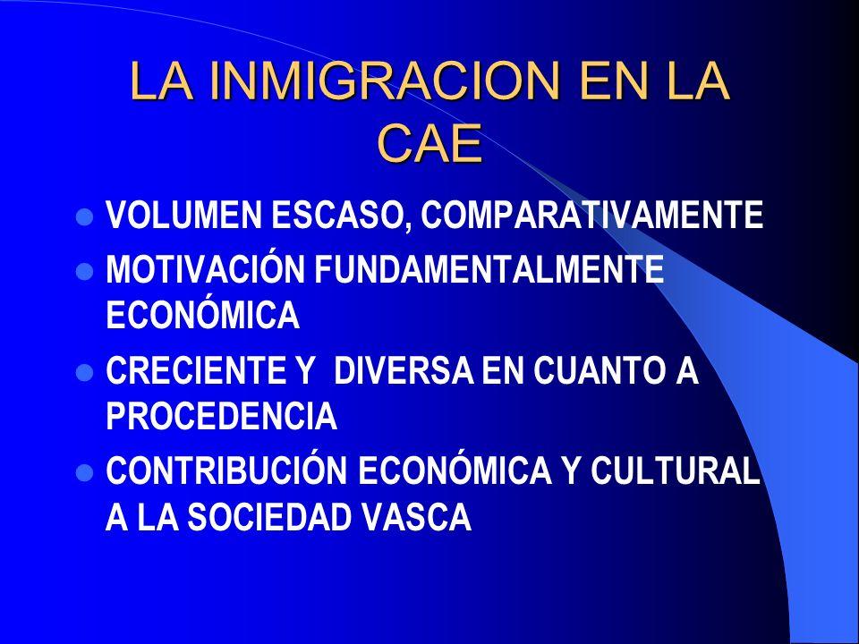 LA INMIGRACION EN LA CAE VOLUMEN ESCASO, COMPARATIVAMENTE MOTIVACIÓN FUNDAMENTALMENTE ECONÓMICA CRECIENTE Y DIVERSA EN CUANTO A PROCEDENCIA CONTRIBUCIÓN ECONÓMICA Y CULTURAL A LA SOCIEDAD VASCA