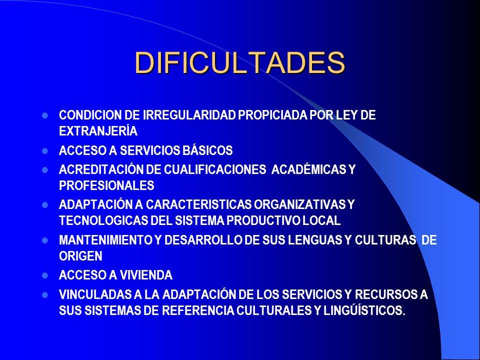 DIFICULTADES CONDICION DE IRREGULARIDAD PROPICIADA POR LEY DE EXTRANJERÍA ACCESO A SERVICIOS BÁSICOS ACREDITACIÓN DE CUALIFICACIONES ACADÉMICAS Y PROFESIONALES ADAPTACIÓN A CARACTERISTICAS ORGANIZATIVAS Y TECNOLOGICAS DEL SISTEMA PRODUCTIVO LOCAL MANTENIMIENTO Y DESARROLLO DE SUS LENGUAS Y CULTURAS DE ORIGEN ACCESO A VIVIENDA VINCULADAS A LA ADAPTACIÓN DE LOS SERVICIOS Y RECURSOS A SUS SISTEMAS DE REFERENCIA CULTURALES Y LINGÚÍSTICOS.