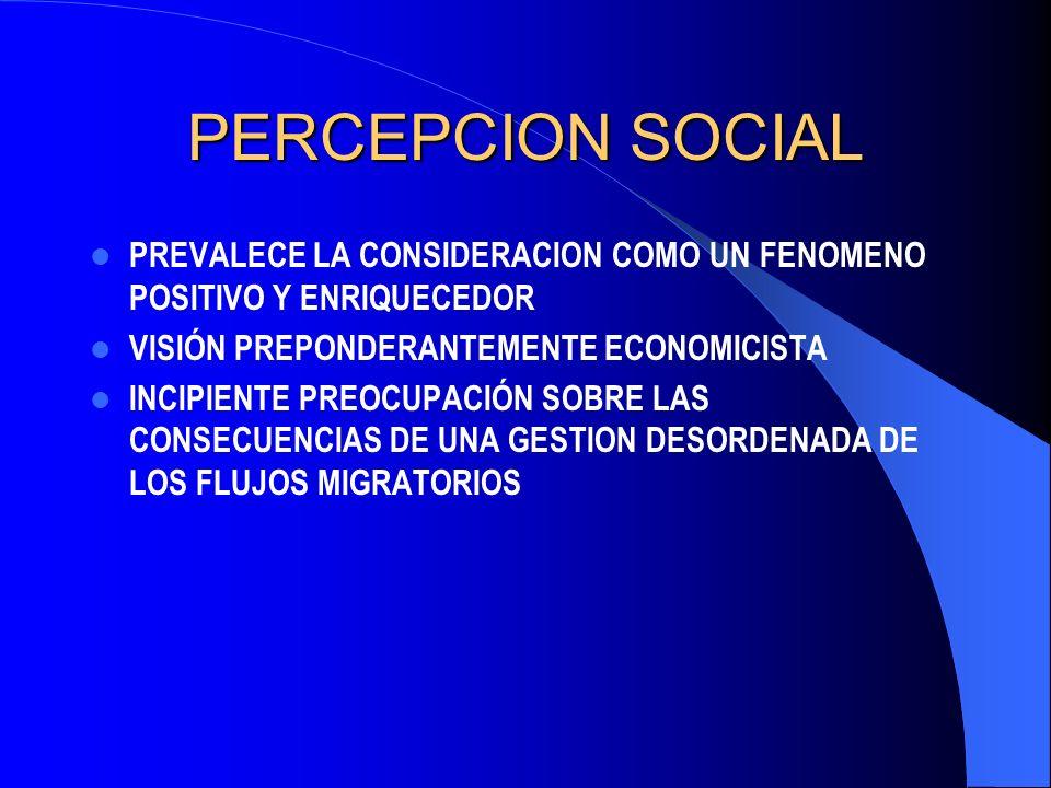 PERCEPCION SOCIAL PREVALECE LA CONSIDERACION COMO UN FENOMENO POSITIVO Y ENRIQUECEDOR VISIÓN PREPONDERANTEMENTE ECONOMICISTA INCIPIENTE PREOCUPACIÓN SOBRE LAS CONSECUENCIAS DE UNA GESTION DESORDENADA DE LOS FLUJOS MIGRATORIOS