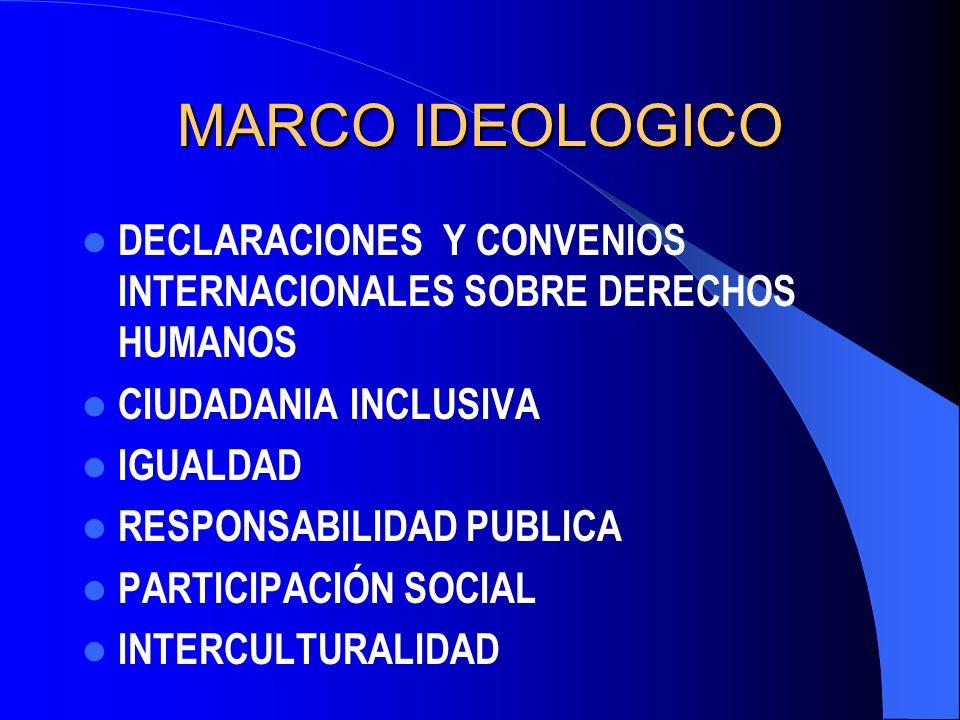 MARCO IDEOLOGICO DECLARACIONES Y CONVENIOS INTERNACIONALES SOBRE DERECHOS HUMANOS CIUDADANIA INCLUSIVA IGUALDAD RESPONSABILIDAD PUBLICA PARTICIPACIÓN SOCIAL INTERCULTURALIDAD