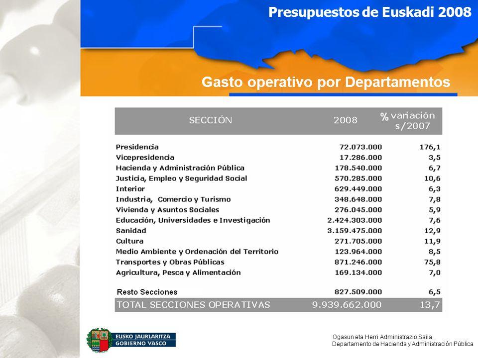 Ogasun eta Herri Administrazio Saila Departamento de Hacienda y Administración Pública Presupuestos de Euskadi 2008 Gasto operativo por Departamentos
