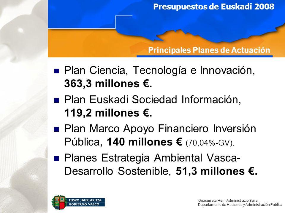 Ogasun eta Herri Administrazio Saila Departamento de Hacienda y Administración Pública Presupuestos de Euskadi 2008 Principales Planes de Actuación Plan Ciencia, Tecnología e Innovación, 363,3 millones.
