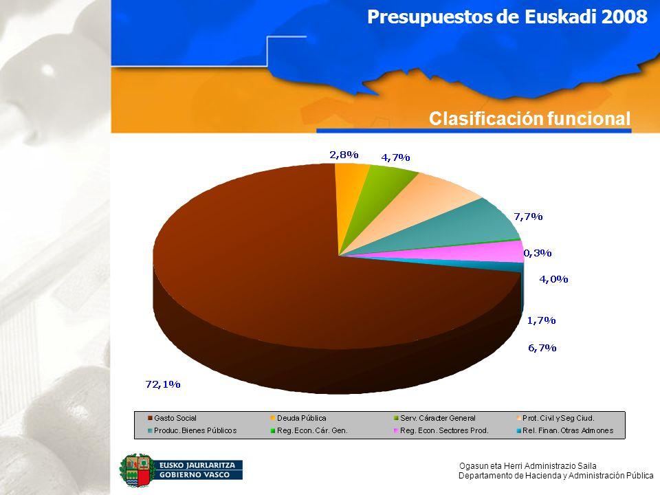Ogasun eta Herri Administrazio Saila Departamento de Hacienda y Administración Pública Presupuestos de Euskadi 2008 Clasificación funcional