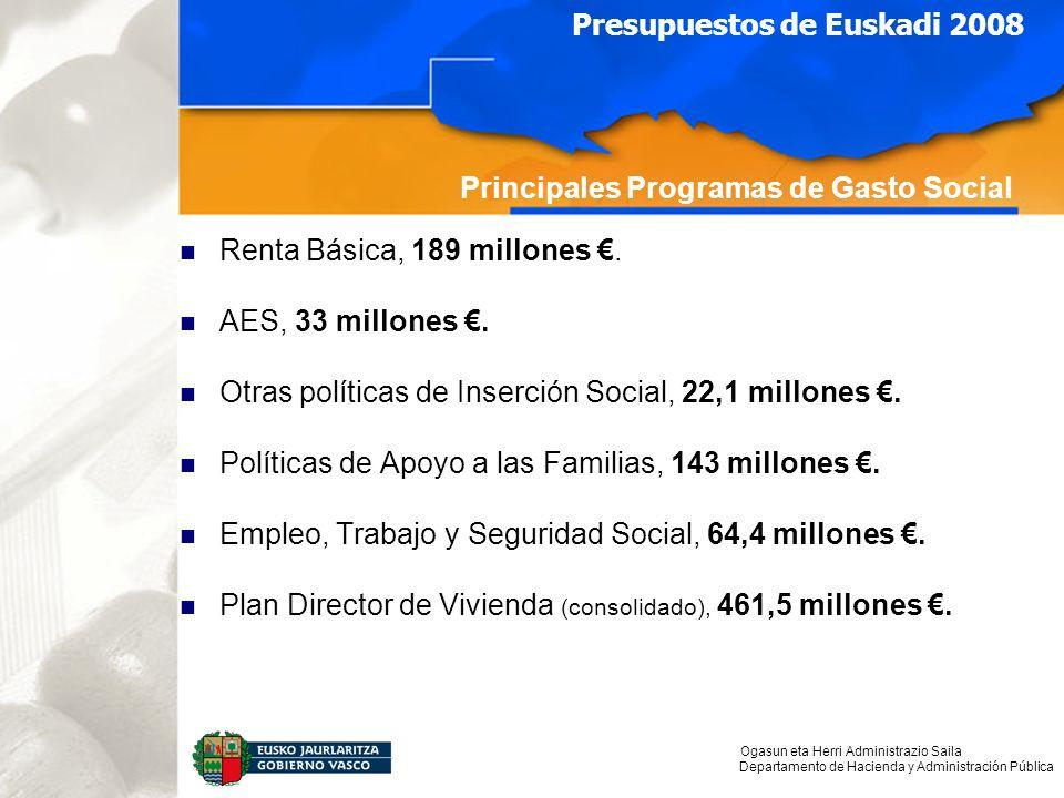 Ogasun eta Herri Administrazio Saila Departamento de Hacienda y Administración Pública Presupuestos de Euskadi 2008 Principales Programas de Gasto Social Renta Básica, 189 millones.
