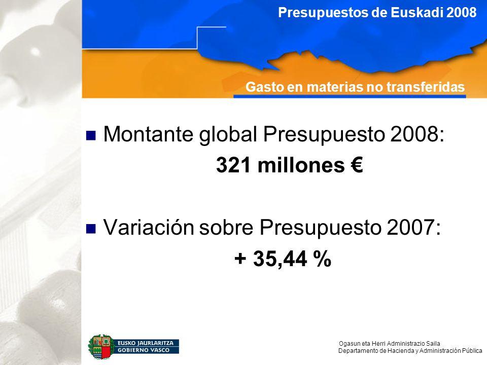 Ogasun eta Herri Administrazio Saila Departamento de Hacienda y Administración Pública Montante global Presupuesto 2008: 321 millones Variación sobre Presupuesto 2007: + 35,44 % Gasto en materias no transferidas Presupuestos de Euskadi 2008