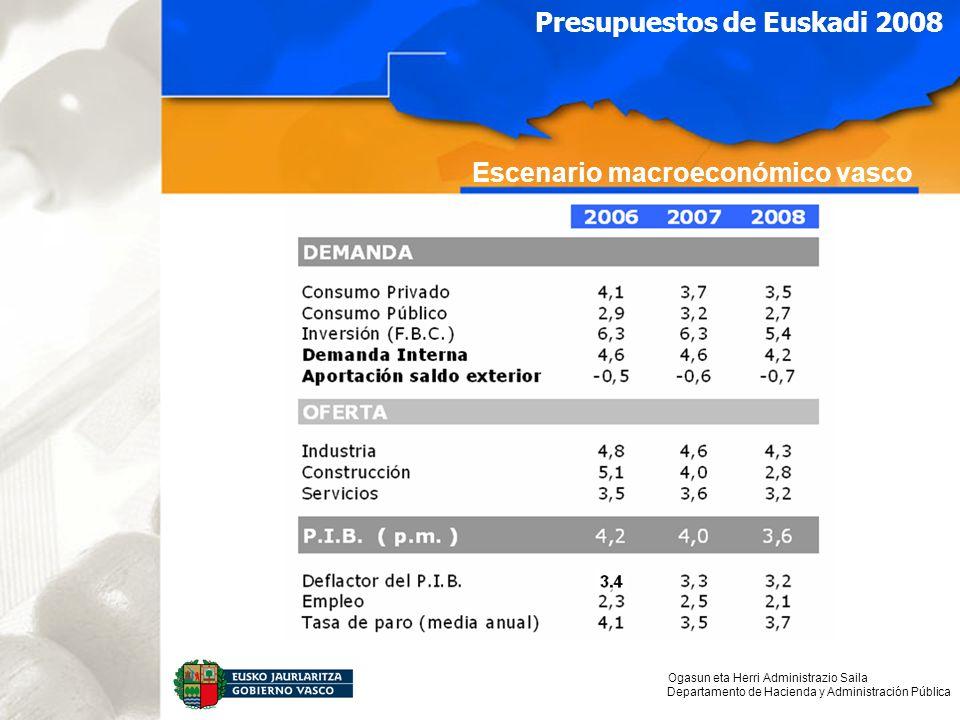 Ogasun eta Herri Administrazio Saila Departamento de Hacienda y Administración Pública Escenario macroeconómico vasco Presupuestos de Euskadi 2008