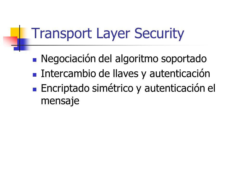 Transport Layer Security Negociación del algoritmo soportado Intercambio de llaves y autenticación Encriptado simétrico y autenticación el mensaje
