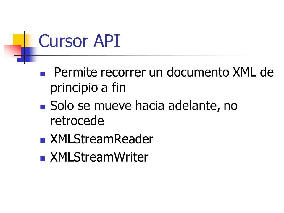 Cursor API Permite recorrer un documento XML de principio a fin Solo se mueve hacia adelante, no retrocede XMLStreamReader XMLStreamWriter