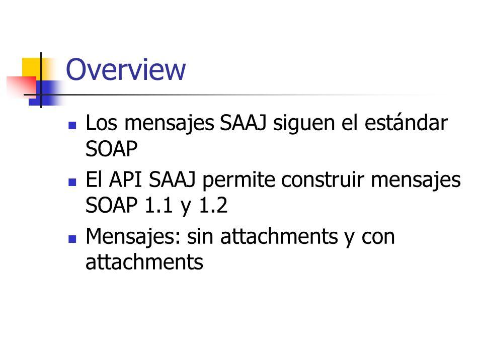 Overview Los mensajes SAAJ siguen el estándar SOAP El API SAAJ permite construir mensajes SOAP 1.1 y 1.2 Mensajes: sin attachments y con attachments